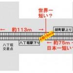 世界一短い距離の駅間が広島にある!?
